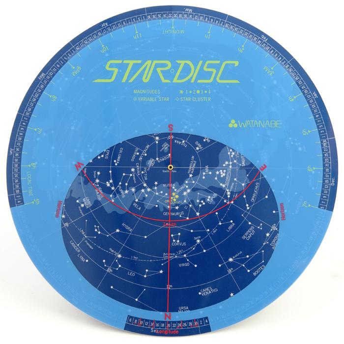 南半球星座盤